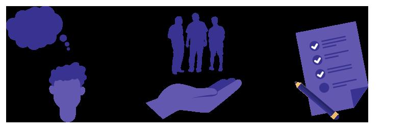 Kolme kuvituskuvaa vierekkäin, joista ensimmäisessä mieshahmo ajattelee, toisessa on miehiä käden päällä ja kolmannessa lomake johon on merkitty tehtyjä kohtia.